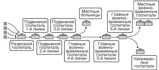 Принципиальная схема «