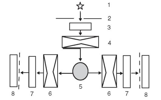 Оптическая схема прибора