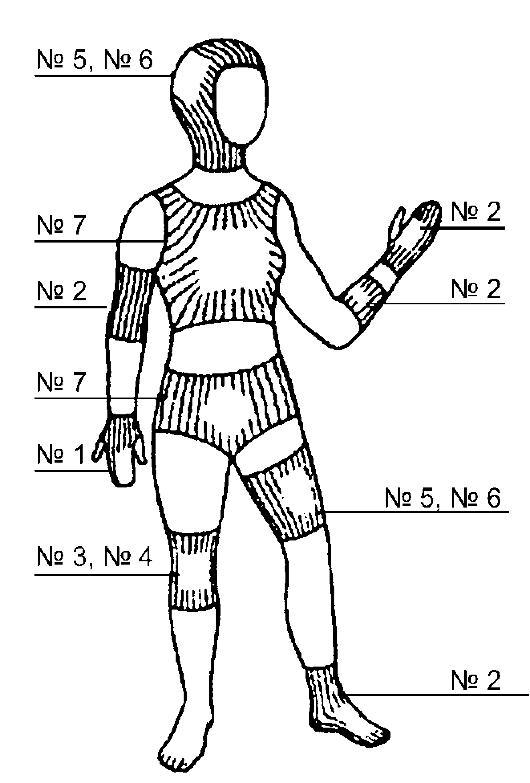 Учебник Общая Хирургия Петров