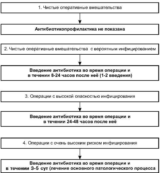 Методы лечения опухоли гипофиза